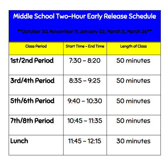 2 Hour Early Release Schedule: 1st/2nd Period: 7:30-8:20, 3rd/4th Period: 8:35-9:25, 5th/6th Period: 9:40-10:30, 7th/8th Period: 10:45-11:35, Lunch 11:45-12:15